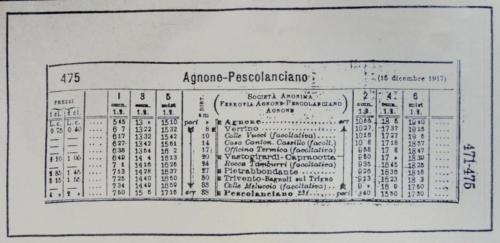 Orario ferrovia Agnone-Pescolanciano